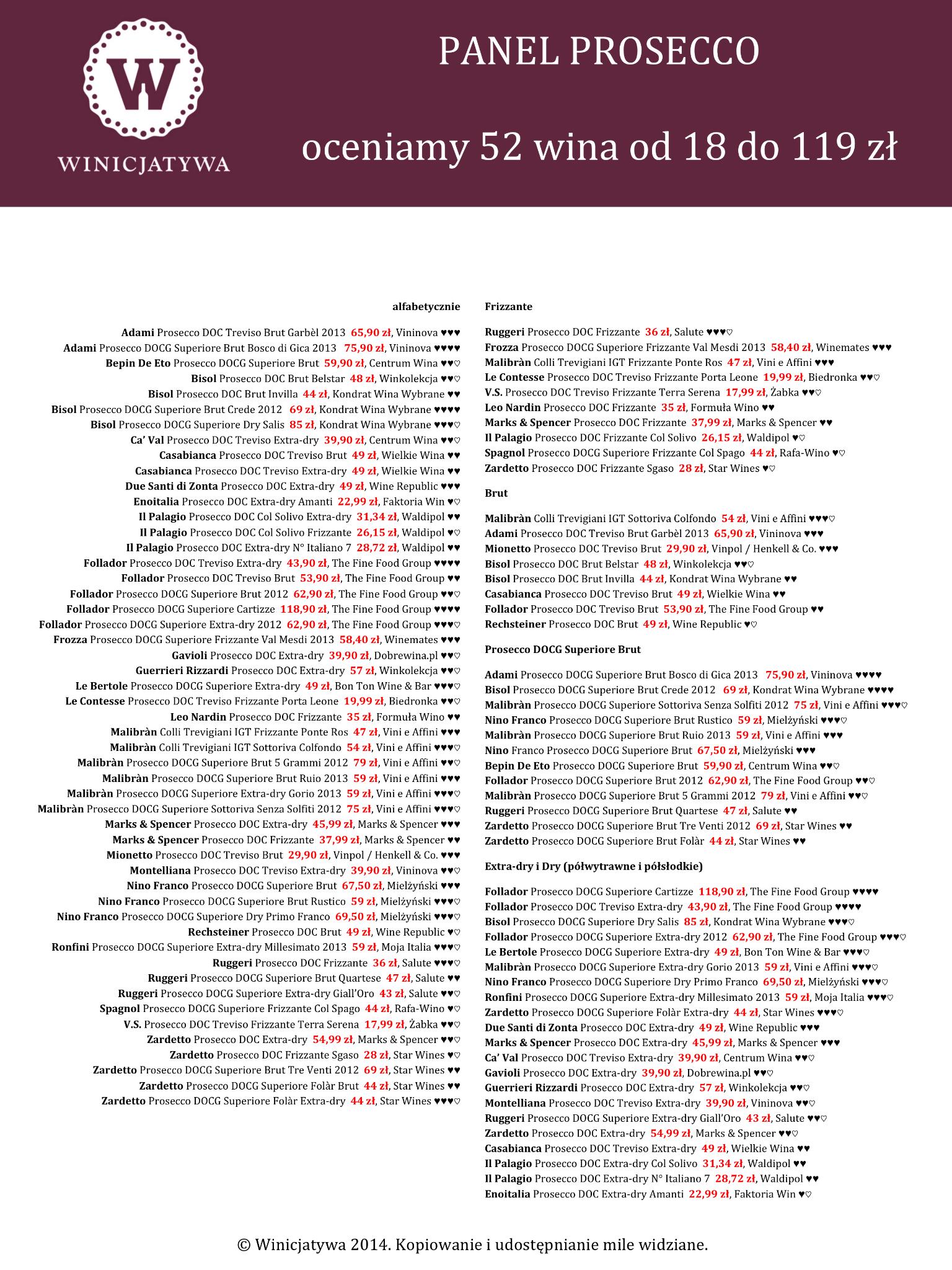 20140624_20140624_panel_prosecco_infografika